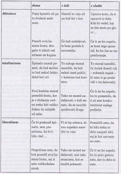 razprava_tabela