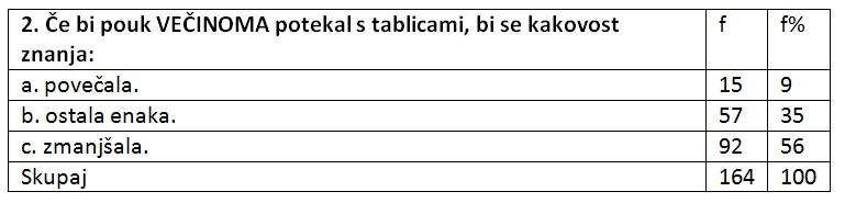 Tablice2